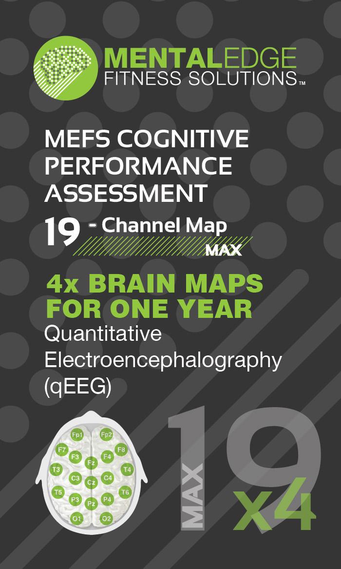 Mental Edge Fitness Solutions Brain Map